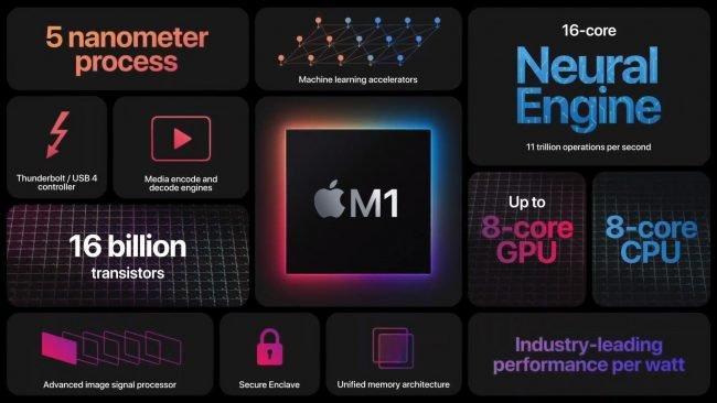 apple m1 1