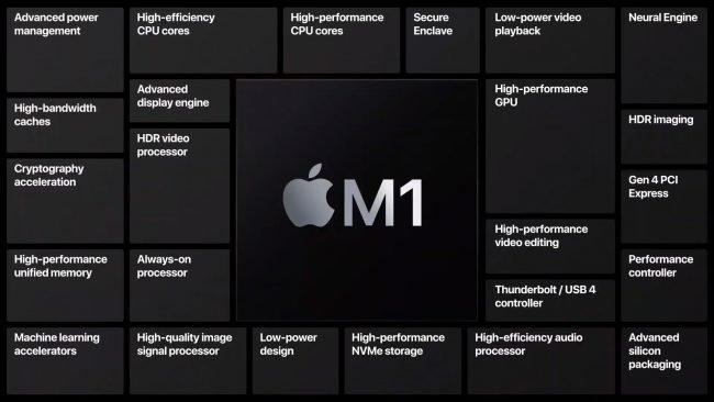 apple m1 14