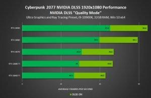 Cyberpunk 2077 1080p DLSS quality mode1
