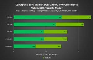 Cyberpunk 2077 4k DLSS quality mode1