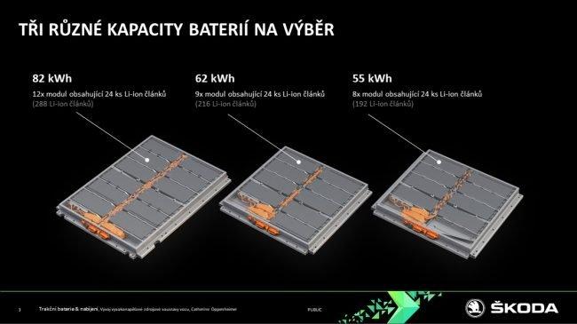 Pro český trh budou v nabídce jen 2 akumulátory.