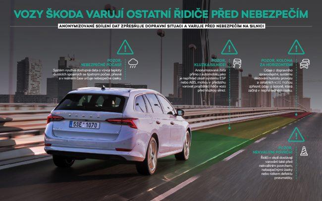 infografika skoda auto