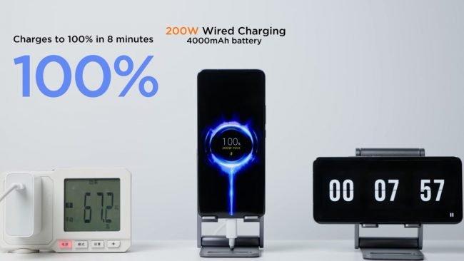 Xiaomi 200w wired hypercharge tech 1536x864 2