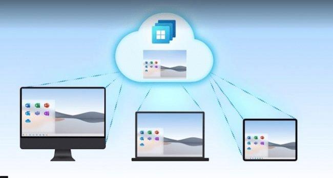 Windows Cloud 4