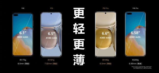 huawei p50 pro p40