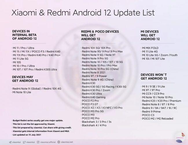 xiaomi update list