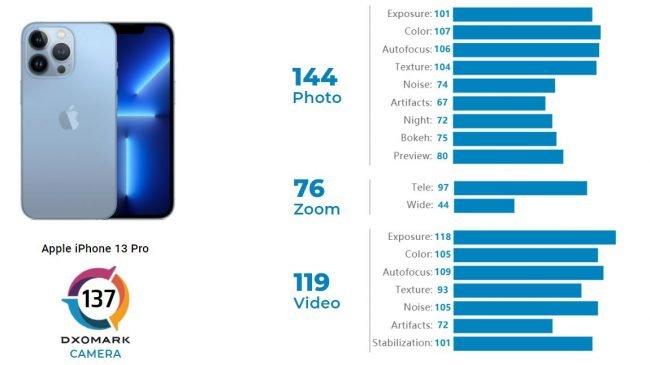 iphone 13 pro 7