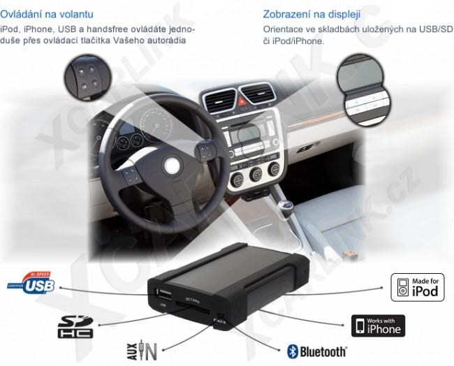 CarPlay dokonce podporuje zabudované ovládací prvky v autě.